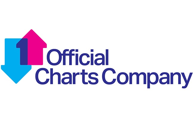 OCC launches Official Folk Albums Chart