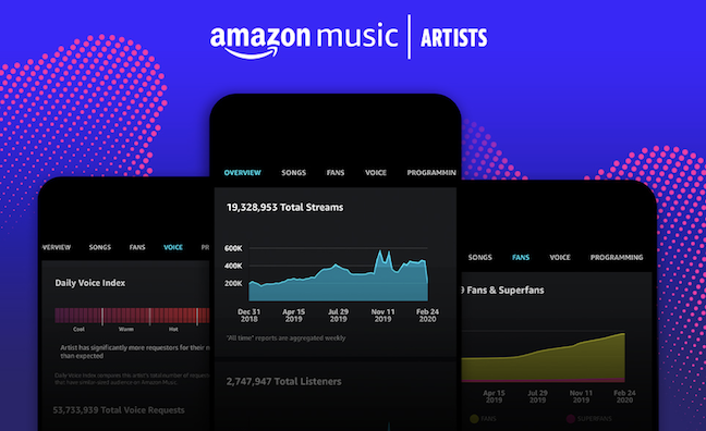 Amazon Music to launch new app for artists