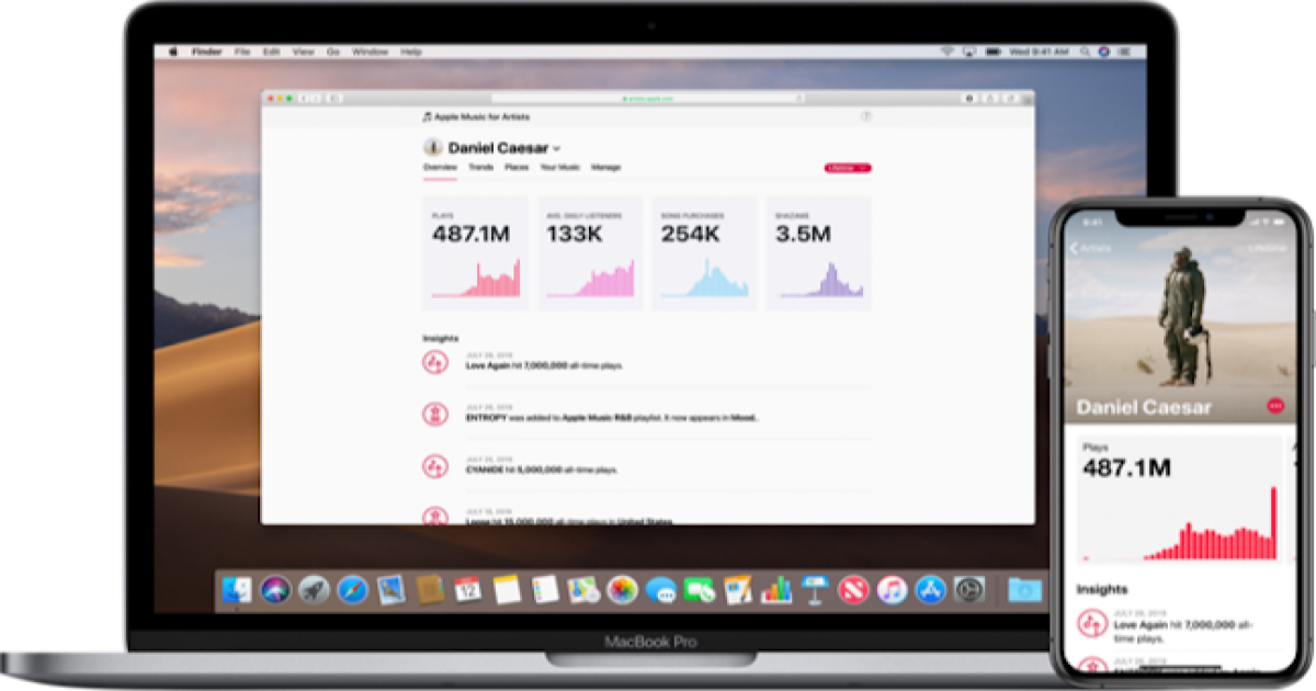 Apple Music for Artists: A first look at the tech giant's analytics tools